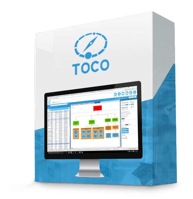 TOCO Software | Theory of Change Community